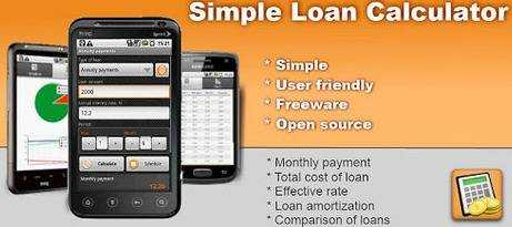 Calculator,loan application